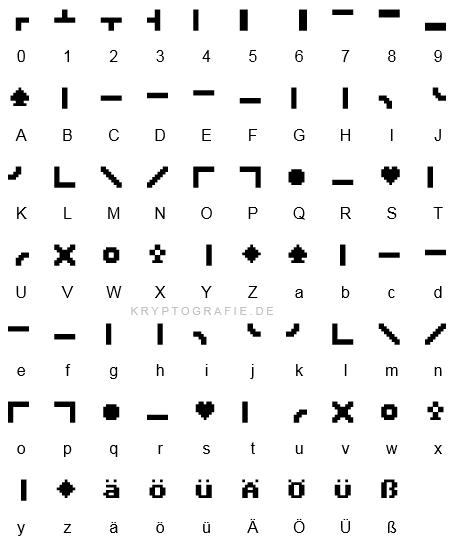 kryptografie    schriftbasierte kodierungen    c