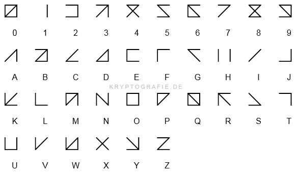 kryptografie    symbolbasierte kodierungen    quadoo code