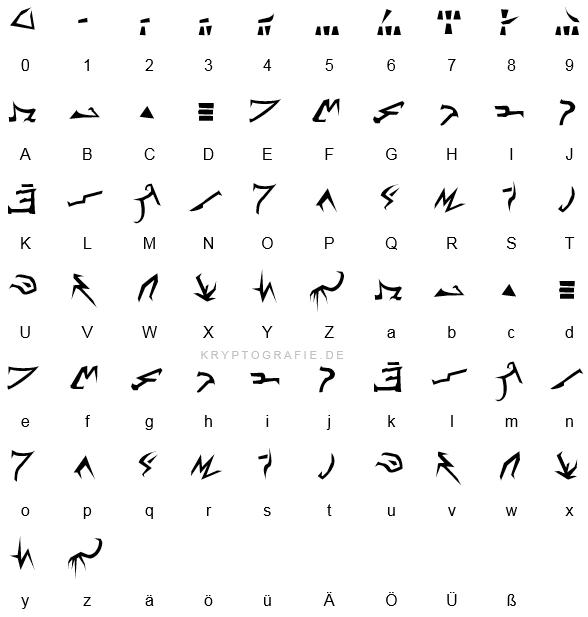 kryptografie    schriftbasierte kodierungen    shadow code